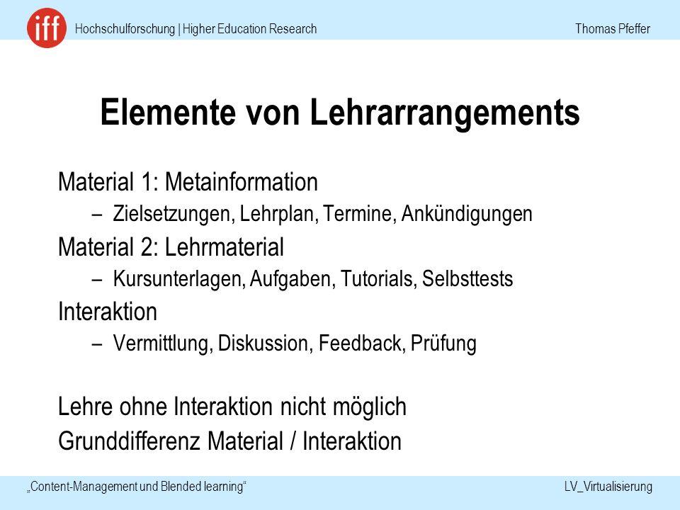 Hochschulforschung | Higher Education Research Thomas Pfeffer Content-Management und Blended learning LV_Virtualisierung Verwendungskontexte digitaler Materialien (1) digitale Materialien Skripten, Selbsttests, Multimedia, etc.