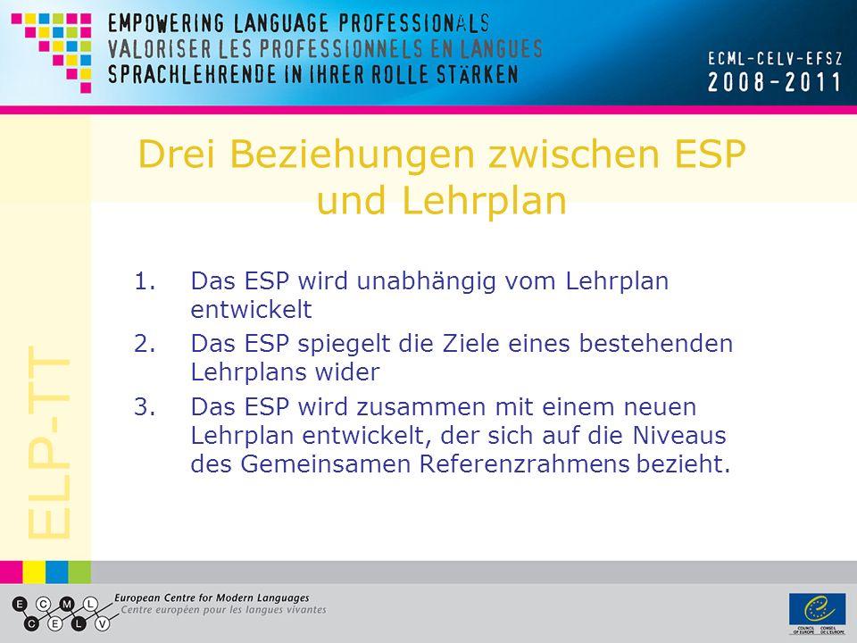 ELP-TT Drei Beziehungen zwischen ESP und Lehrplan 1.Das ESP wird unabhängig vom Lehrplan entwickelt 2.Das ESP spiegelt die Ziele eines bestehenden Lehrplans wider 3.Das ESP wird zusammen mit einem neuen Lehrplan entwickelt, der sich auf die Niveaus des Gemeinsamen Referenzrahmens bezieht.