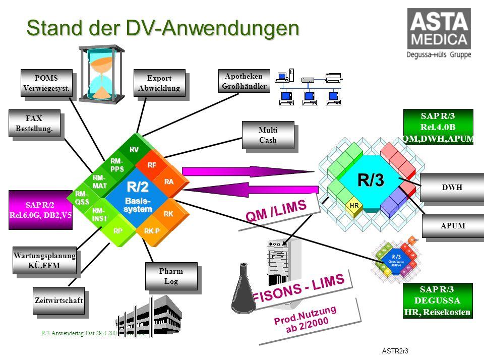R/3 Anwendertag Ost 28.4.2000 Strobach ASTR2r3 FISONS - LIMS Prod.Nutzung ab 2/2000 Prod.Nutzung ab 2/2000 SAP R/2 Rel.6.0G, DB2,V5 SAP R/3 Rel.4.0B Q