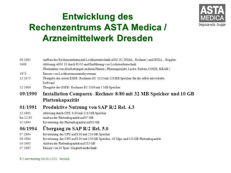 R/3 Anwendertag Ost 28.4.2000 Strobach Entwicklung des Rechenzentrums ASTA Medica / Arzneimittelwerk Dresden 01/1996Rechenzentrum wird Konzernrechenzentrum der ASTA Medica 02/1996Beginn mit der Studie zur Einführung von DB 2 für SAP 04/1996Erweiterung der CPU auf 8/96 mit 512 MB Speicher, 66 Mips und 220 GB Plattenkapazität 10/1996Übernahme der SAP R/2 - Anwendung der ASTA Medica vom Degussa- Rechenzentrum 02/1997Produktive Nutzung von DB 2 für SAP R/2 03/1997Rechnertausch durch einen CMOS 3 - Rechner C2000-313 mit 2 GB Speicher, 119 Mips und Umstellung auf RAID - Plattentechnologie mit 360 GB Kapazität und 2 x 3 GB Speicher 03/1998Erste Installation von SCSI- Platten auf T2000 aus dem Netzwerkbereich für zentrale Datensicherung 10/1998Start mit einem gemeinsamen SAP R/2 - System für ASTA Medica und AWD 10/1998Inbetriebnahme des Magnetbandkassettenarchivsystems mit MAGSTAR - 128 - Spurtechnik 12/1998Austausch Rechner C2000- 313 gegen C2000- 226 12/1998Ablösung Frontendprozessor gegen CISCO - Router mit CIP 01/1999Erweiterung der Plattenkapazität auf 585 GB ( davon 90 GB im Netzwerkbereich ) 06/1999Beginn mit der Einführung von SAP R/3 mit den Plattformen Datenbankserver unter OS/390 und DB/2 Applikationsserver unterWIN NT