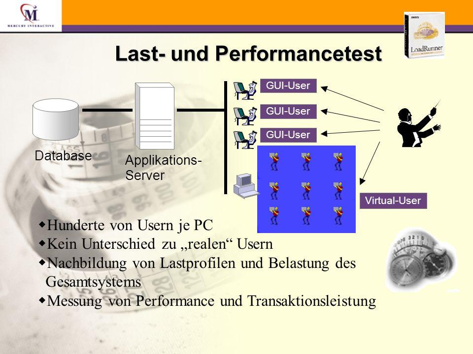 Last- und Performancetest Hunderte von Usern je PC Kein Unterschied zu realen Usern Nachbildung von Lastprofilen und Belastung des Gesamtsystems Messung von Performance und Transaktionsleistung Database GUI-User Applikations- Server Virtual-User