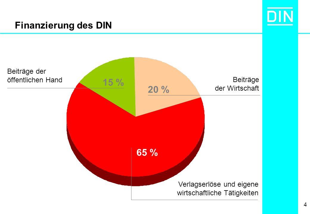 4 Finanzierung des DIN 65 % 15 % 20 % Beiträge der öffentlichen Hand Beiträge der Wirtschaft Verlagserlöse und eigene wirtschaftliche Tätigkeiten