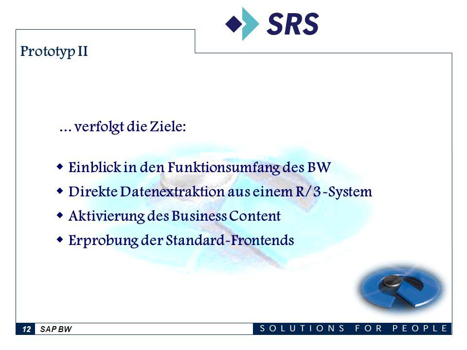 SAP BW12 Prototyp II... verfolgt die Ziele: Einblick in den Funktionsumfang des BW Direkte Datenextraktion aus einem R/3-System Aktivierung des Busine