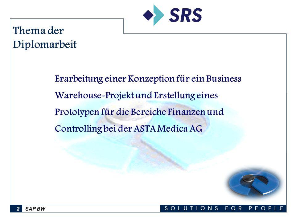SAP BW3 Agenda 1Motivation der Unternehmen 2Das Business Information Warehouse - BW 3Ausgangssituation für die Diplomarbeit 4Vorstellung der Prototypen
