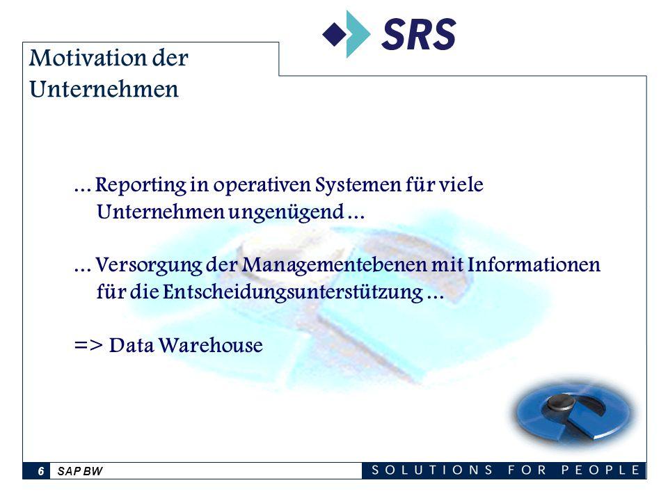 SAP BW6 Motivation der Unternehmen... Reporting in operativen Systemen für viele Unternehmen ungenügend...... Versorgung der Managementebenen mit Info