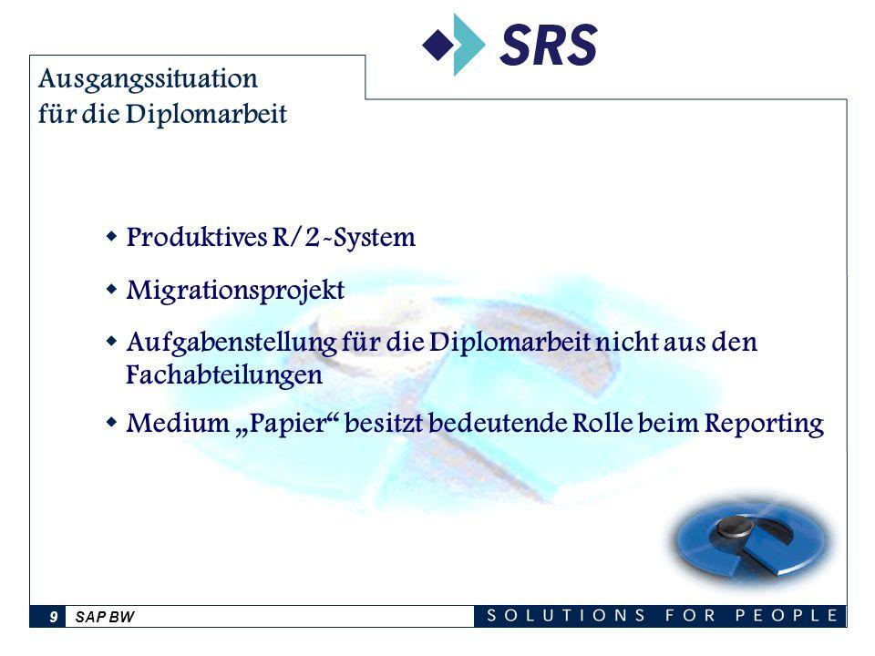 SAP BW9 Ausgangssituation für die Diplomarbeit Produktives R/2-System Migrationsprojekt Aufgabenstellung für die Diplomarbeit nicht aus den Fachabteil