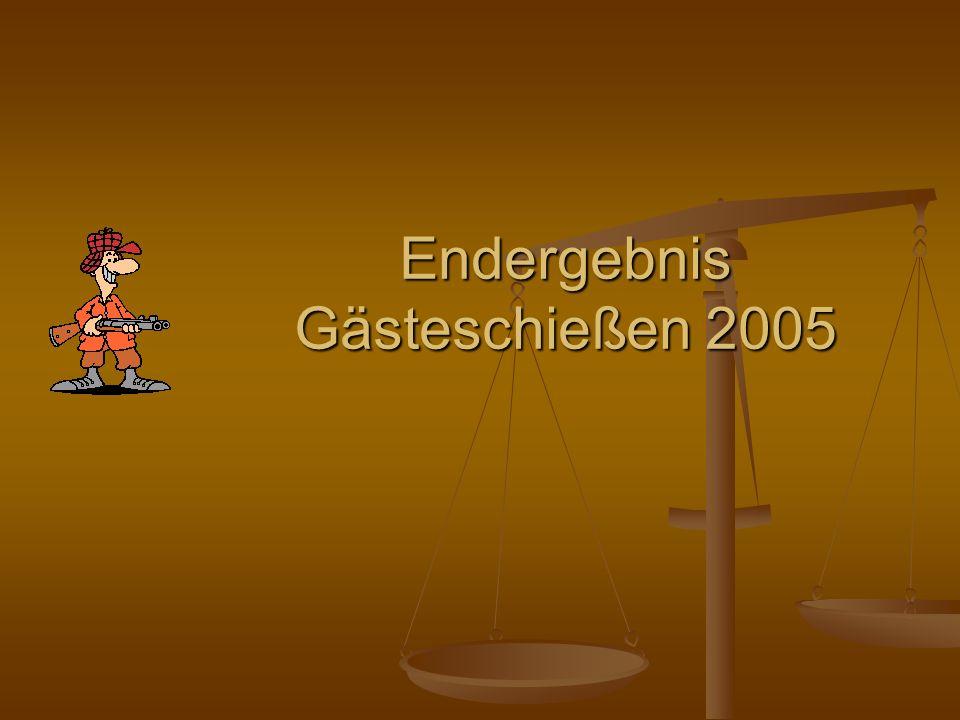 Endergebnis Gästeschießen 2005