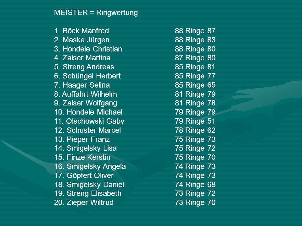 MEISTER = Ringwertung 1.Böck Manfred88 Ringe 87 2.