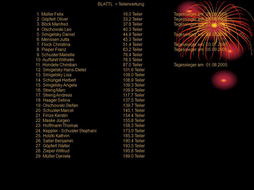BLATTL = Teilerwertung 1.Müller Felix 16,0 TeilerTagessieger am 29.08.2005 2.