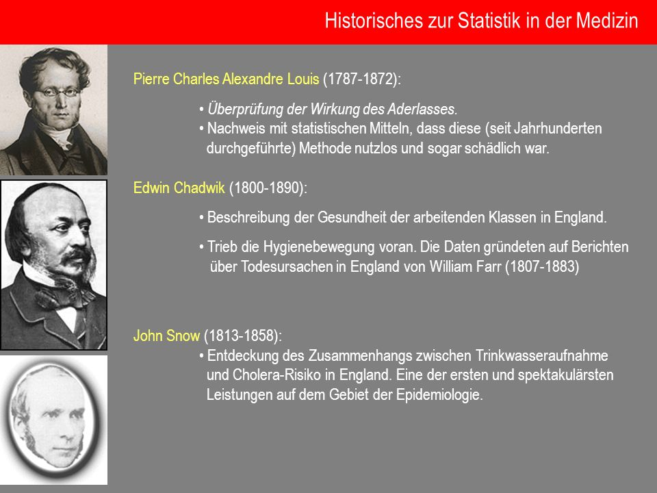 Pierre Charles Alexandre Louis (1787-1872): Überprüfung der Wirkung des Aderlasses. Nachweis mit statistischen Mitteln, dass diese (seit Jahrhunderten