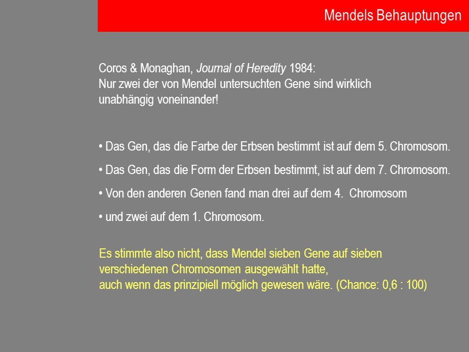 Coros & Monaghan, Journal of Heredity 1984: Nur zwei der von Mendel untersuchten Gene sind wirklich unabhängig voneinander! Das Gen, das die Farbe der