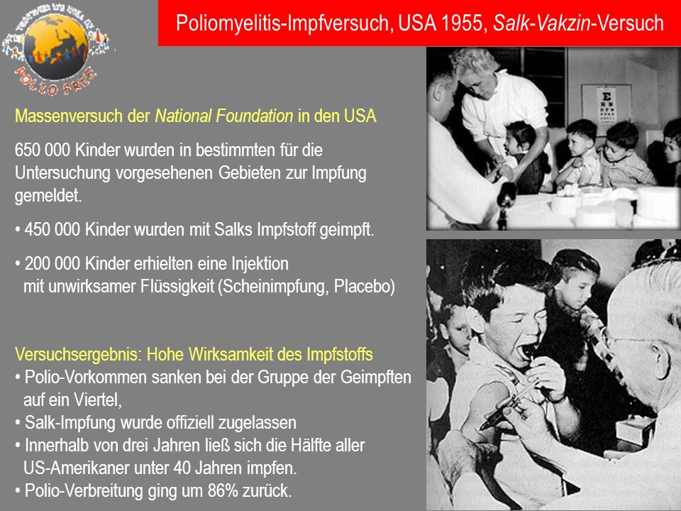 Massenversuch der National Foundation in den USA 650 000 Kinder wurden in bestimmten für die Untersuchung vorgesehenen Gebieten zur Impfung gemeldet.