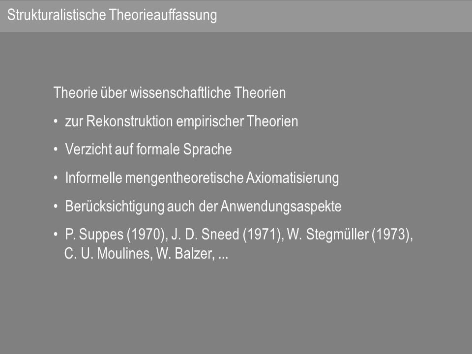 Theorie über wissenschaftliche Theorien zur Rekonstruktion empirischer Theorien Verzicht auf formale Sprache Informelle mengentheoretische Axiomatisierung Berücksichtigung auch der Anwendungsaspekte P.