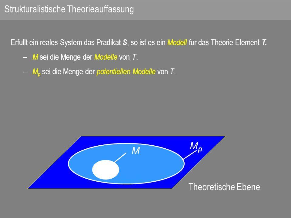 Erfüllt ein reales System das Prädikat S, so ist es ein Modell für das Theorie-Element T.