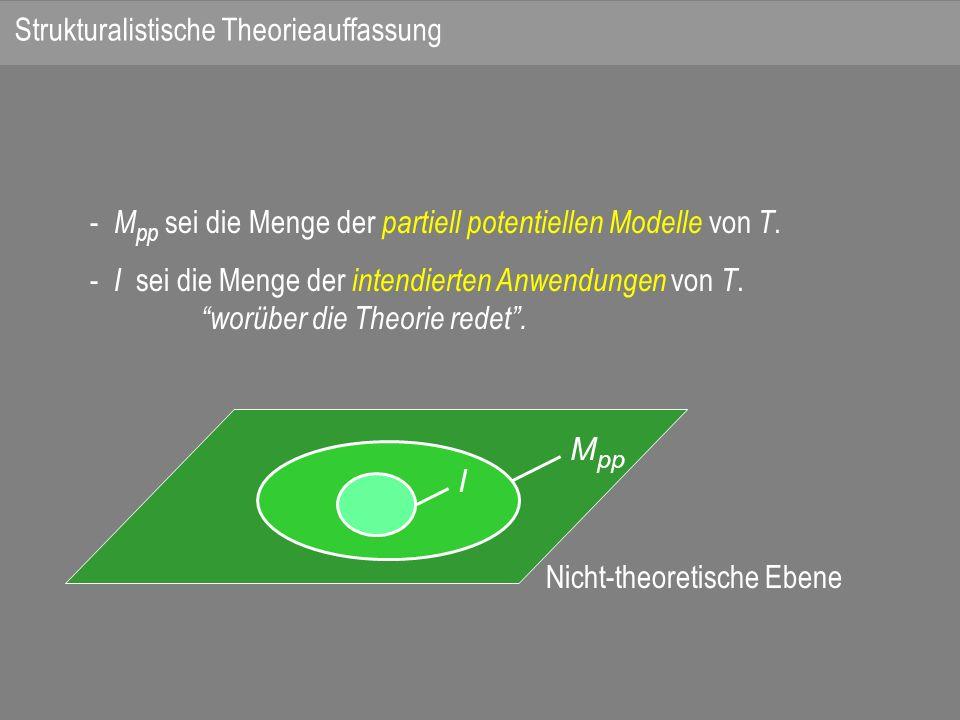 Nicht-theoretische Ebene M pp I - M pp sei die Menge der partiell potentiellen Modelle von T.