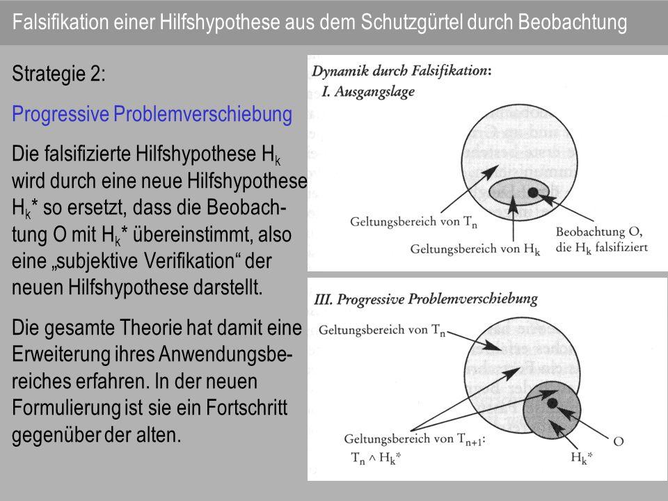 Strategie 2: Progressive Problemverschiebung Die falsifizierte Hilfshypothese H k wird durch eine neue Hilfshypothese H k * so ersetzt, dass die Beoba