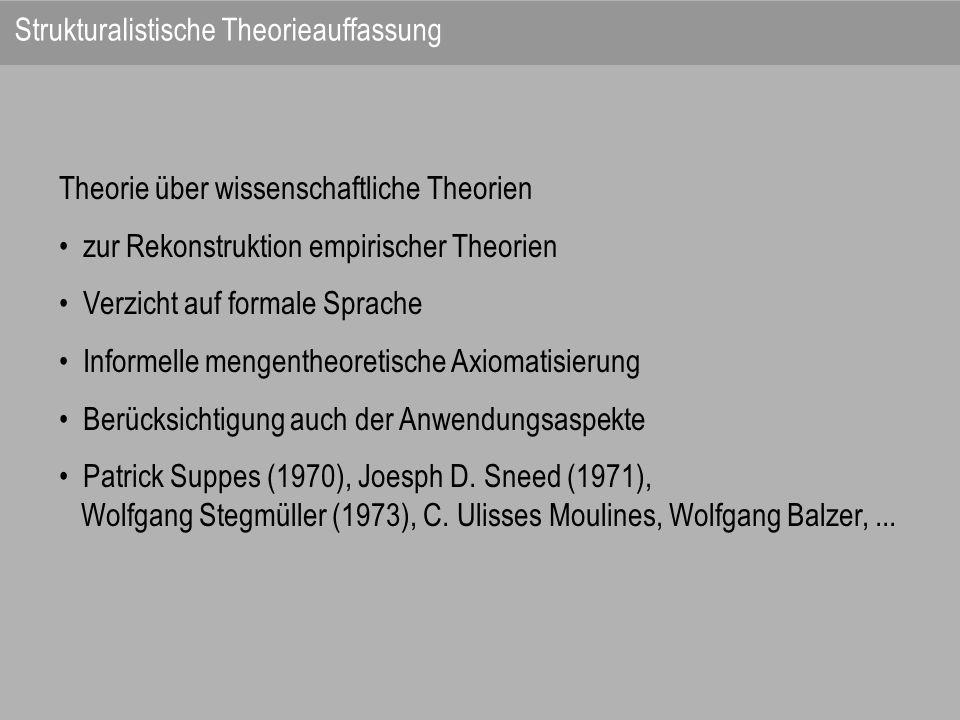 Theorie über wissenschaftliche Theorien zur Rekonstruktion empirischer Theorien Verzicht auf formale Sprache Informelle mengentheoretische Axiomatisie