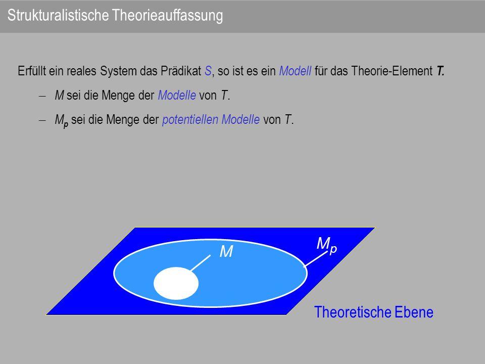 Erfüllt ein reales System das Prädikat S, so ist es ein Modell für das Theorie-Element T. – M sei die Menge der Modelle von T. – M p sei die Menge der