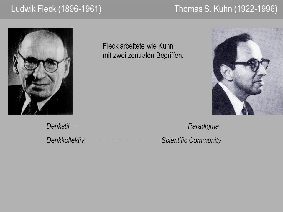 Fleck arbeitete wie Kuhn mit zwei zentralen Begriffen: Denkstil Paradigma Denkkollektiv Scientific Community Ludwik Fleck (1896-1961) Thomas S. Kuhn (