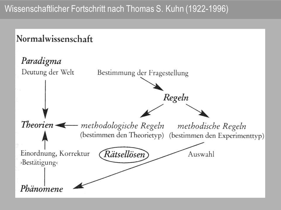 Umbruchphasen und Grundlagenkrisen: Es müssen stets unterschiedliche Forschungsprogramme nebeneinander verfolgt werden, um den Irrationalismus eines Paradigmenwechsels im Sinne Kuhns umgehen zu können.