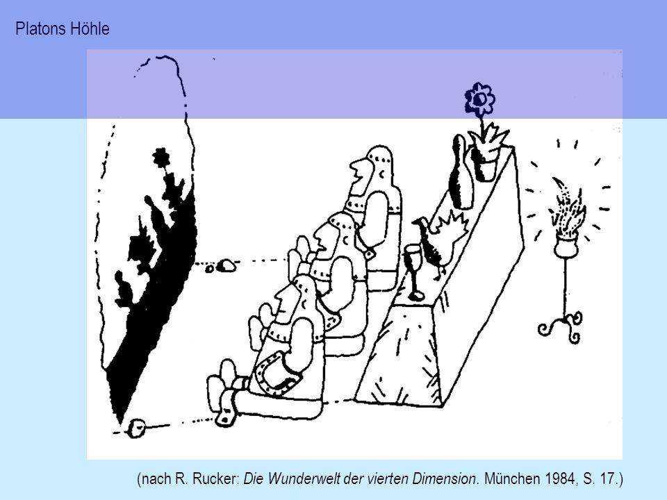Platons Höhle (nach R. Rucker: Die Wunderwelt der vierten Dimension. München 1984, S. 17.)