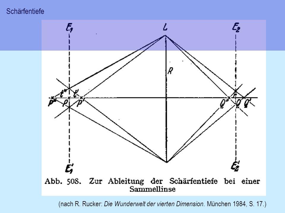 Schärfentiefe (nach R. Rucker: Die Wunderwelt der vierten Dimension. München 1984, S. 17.)