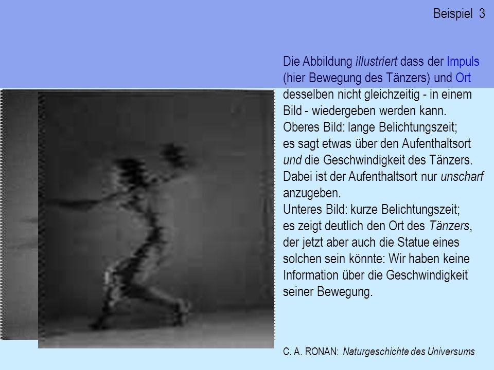 Die Abbildung illustriert dass der Impuls (hier Bewegung des Tänzers) und Ort desselben nicht gleichzeitig - in einem Bild - wiedergeben werden kann.