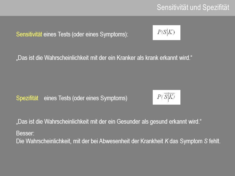 Sensitivität und Spezifität Sensitivität eines Tests (oder eines Symptoms): Das ist die Wahrscheinlichkeit mit der ein Kranker als krank erkannt wird.