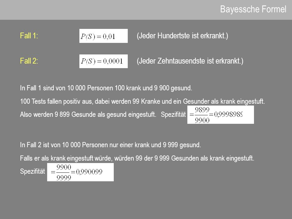 Bayessche Formel Fall 1:(Jeder Hundertste ist erkrankt.) Fall 2:(Jeder Zehntausendste ist erkrankt.) In Fall 1 sind von 10 000 Personen 100 krank und 9 900 gesund.