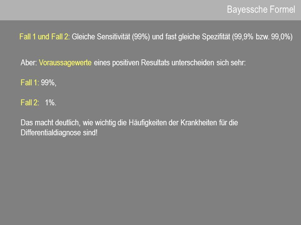 Bayessche Formel Fall 1 und Fall 2: Gleiche Sensitivität (99%) und fast gleiche Spezifität (99,9% bzw.