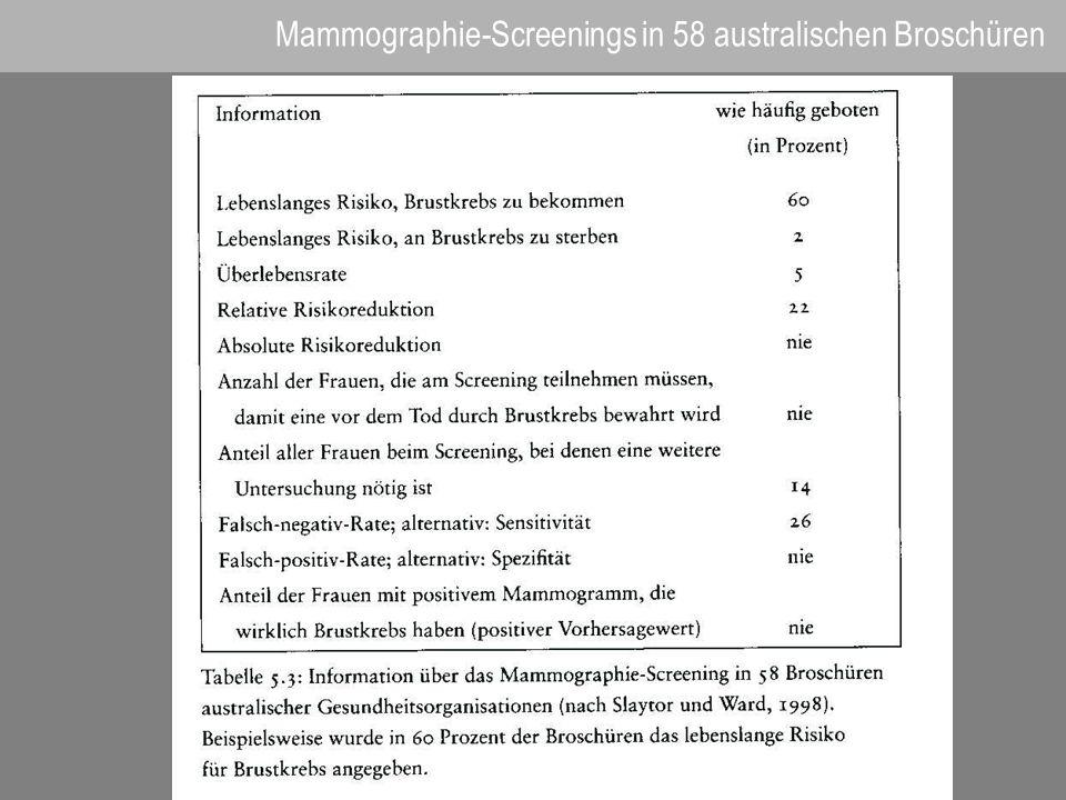 Mammographie-Screenings in 58 australischen Broschüren