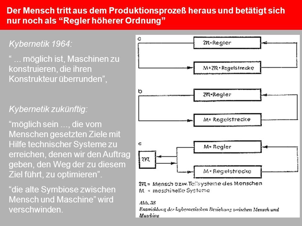 Kybernetik 1964:... möglich ist, Maschinen zu konstruieren, die ihren Konstrukteur überrunden, Kybernetik zukünftig: möglich sein..., die vom Menschen