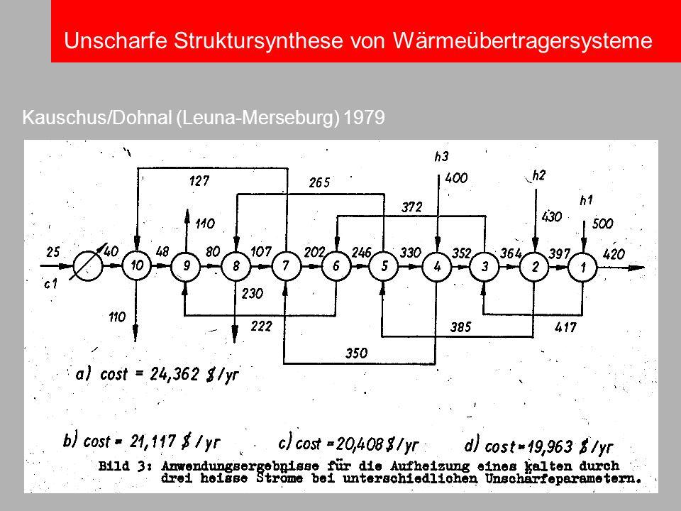 Unscharfe Struktursynthese von Wärmeübertragersysteme Kauschus/Dohnal (Leuna-Merseburg) 1979