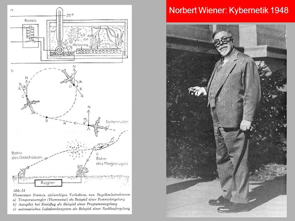 Norbert Wiener: Kybernetik 1948