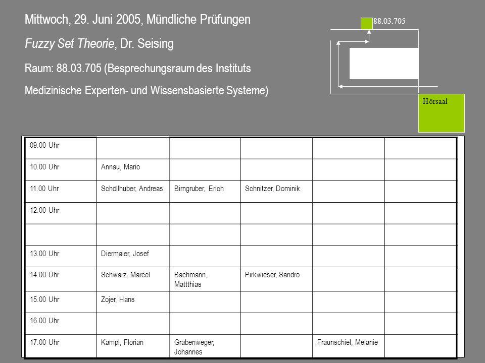 88.03.705 Hörsaal 09.00 Uhr 10.00 UhrAnnau, Mario 11.00 UhrSchöllhuber, AndreasBirngruber, ErichSchnitzer, Dominik 12.00 Uhr 13.00 UhrDiermaier, Josef 14.00 UhrSchwarz, MarcelBachmann, Mattthias Pirkwieser, Sandro 15.00 UhrZojer, Hans 16.00 Uhr 17.00 UhrKampl, FlorianGrabenweger, Johannes Fraunschiel, Melanie Mittwoch, 29.