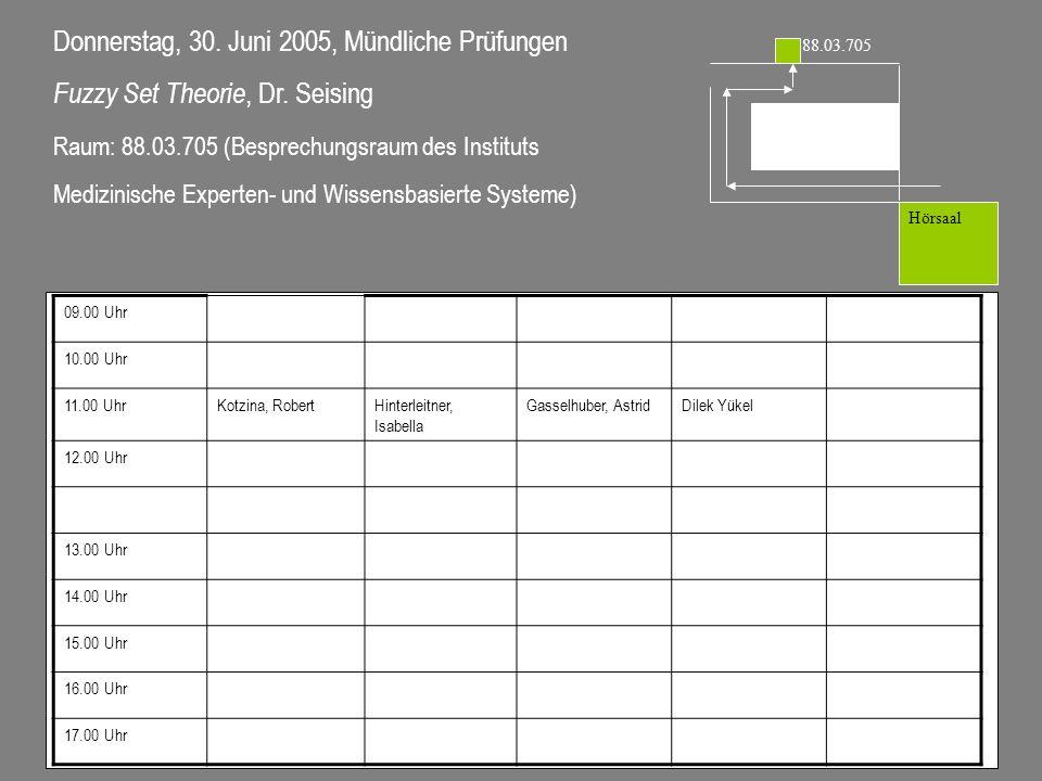 Donnerstag, 30. Juni 2005, Mündliche Prüfungen Fuzzy Set Theorie, Dr.