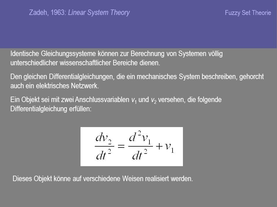 Identische Gleichungssysteme können zur Berechnung von Systemen völlig unterschiedlicher wissenschaftlicher Bereiche dienen.