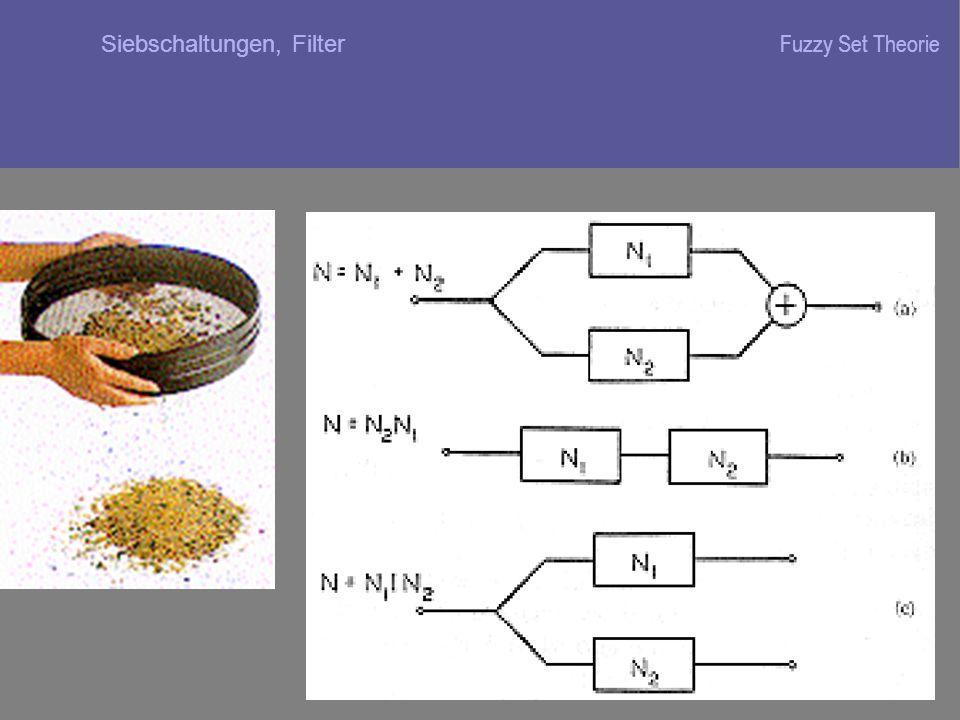 Fuzzy Set Theorie Siebschaltungen, Filter