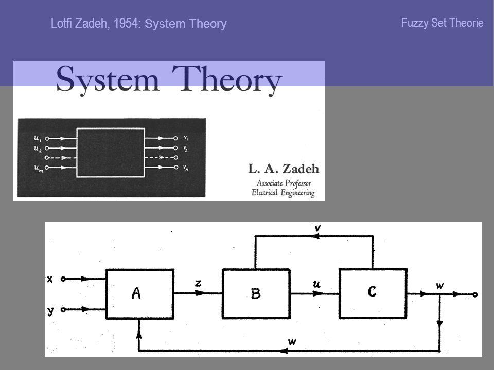 Lotfi Zadeh, 1954: System Theory Fuzzy Set Theorie