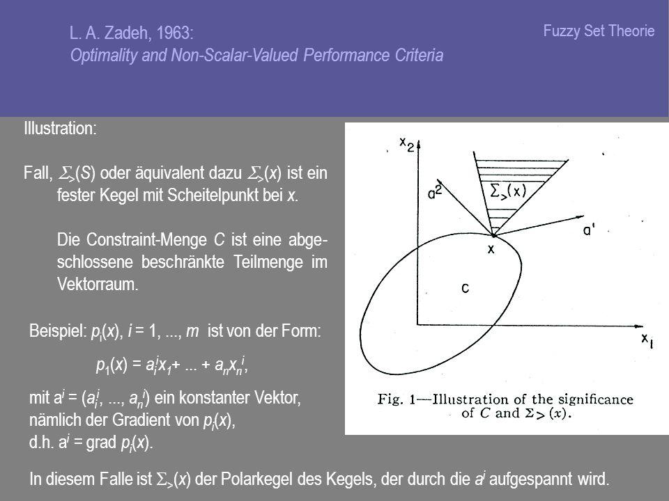 Illustration: Fall, > ( S ) oder äquivalent dazu > ( x ) ist ein fester Kegel mit Scheitelpunkt bei x.