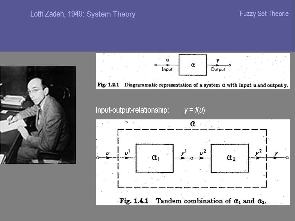 IRE Transactions on Information Theory : März, Juni 1956 The BandwagonWhat is Information Theory.