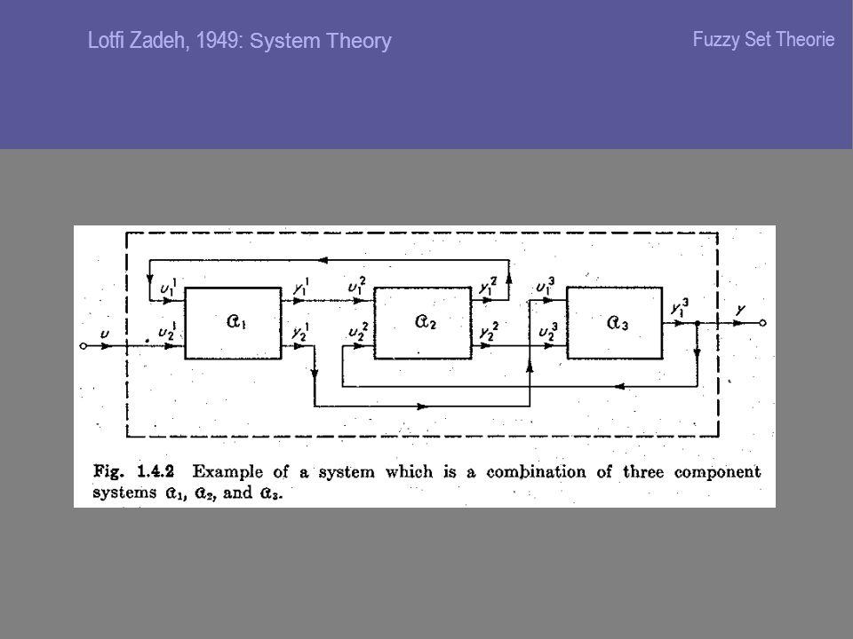 Lotfi Zadeh, 1949: System Theory Fuzzy Set Theorie