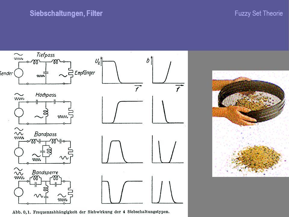 Siebschaltungen, Filter Fuzzy Set Theorie