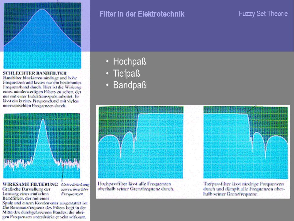 Hochpaß Tiefpaß Bandpaß Filter in der Elektrotechnik Fuzzy Set Theorie