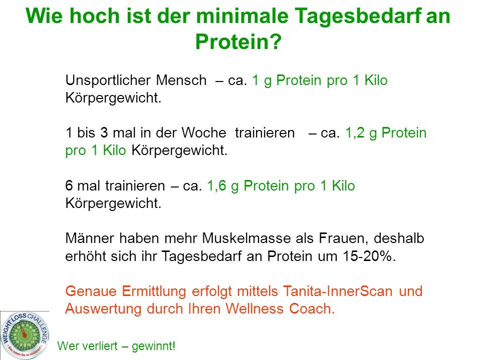 Unsportlicher Mensch – ca. 1 g Protein pro 1 Kilo Körpergewicht. 1 bis 3 mal in der Woche trainieren – ca. 1,2 g Protein pro 1 Kilo Körpergewicht. 6 m