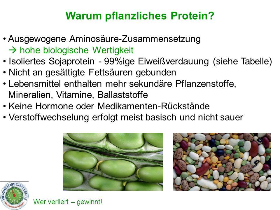 Wer verliert – gewinnt! Ausgewogene Aminosäure-Zusammensetzung hohe biologische Wertigkeit Isoliertes Sojaprotein - 99%ige Eiweißverdauung (siehe Tabe