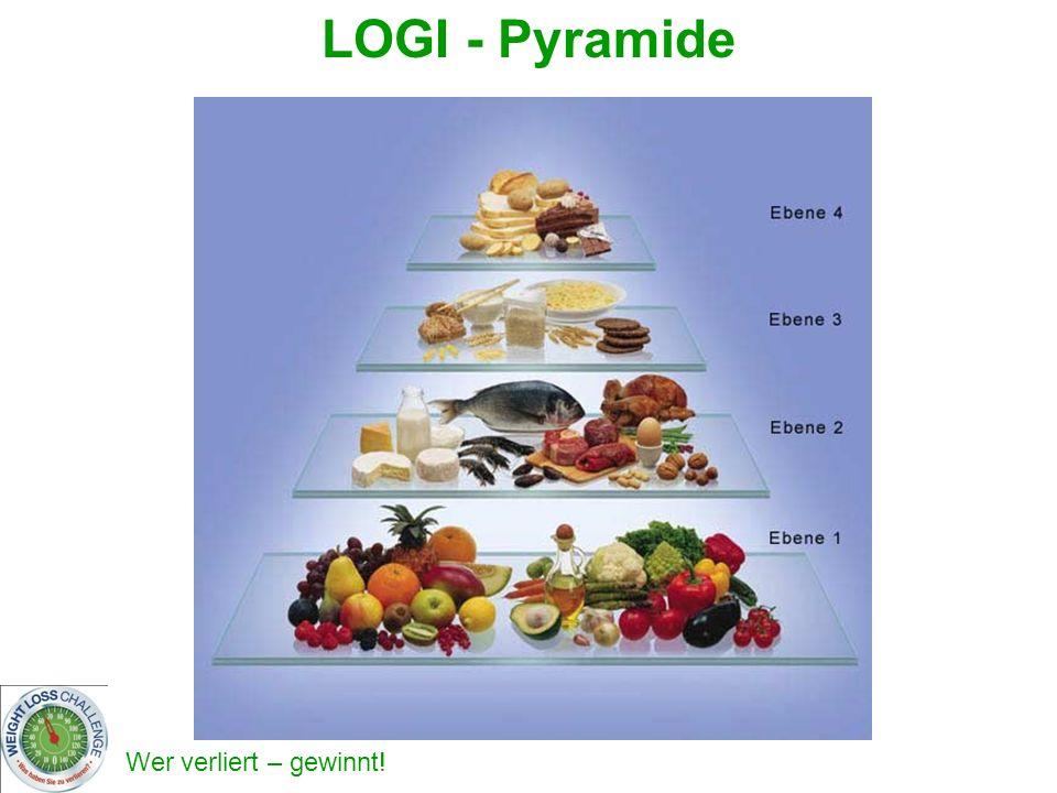 Wer verliert – gewinnt! LOGI - Pyramide