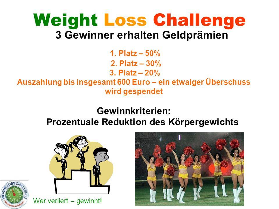 Wer verliert – gewinnt! Weight Loss Challenge 3 Gewinner erhalten Geldprämien 1. Platz – 50% 2. Platz – 30% 3. Platz – 20% Auszahlung bis insgesamt 60