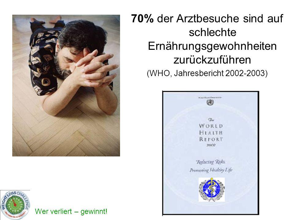 70% der Arztbesuche sind auf schlechte Ernährungsgewohnheiten zurückzuführen (WHO, Jahresbericht 2002-2003)