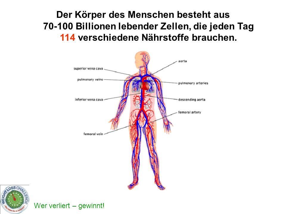 Wer verliert – gewinnt! Der Körper des Menschen besteht aus 70-100 Billionen lebender Zellen, die jeden Tag 114 verschiedene Nährstoffe brauchen.
